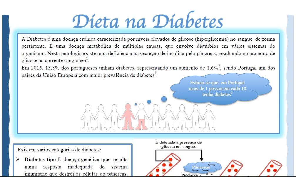 imagem Diabetes